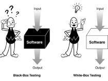 Các phương pháp kiểm thử phần mềm