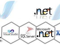 .Net – Tạo, sử dụng và quản lý Event trong C#