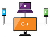 Học C++ cơ bản hiệu quả cho người mới bắt đầu