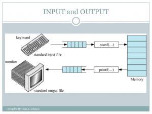 Làm việc với input và output trong lập trình c