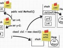 Sự khác biệt giữa Stack và Heap trong lập trình c#