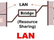 So sánh sự khác biệt giữa mạng LAN, MAN và WAN