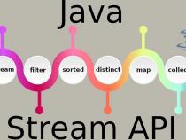 Tìm hiểu Stream API là gì? Stream API trong Java